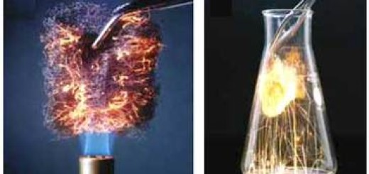 Speed of chemical reactions