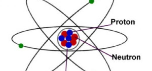 Bohr's Atomic Models