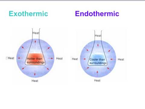 Bond Energy Exothermic And Endothermic Reactions Science Online